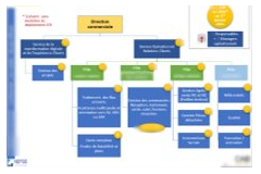 nepsio-conseil-partenaire-de-vos-projets-cas-clients-secteur-entreprise-caib-1