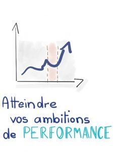 Atteindre vos ambitions de performance