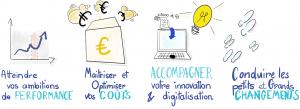 Infographie Pôle Entreprises