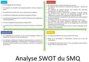 Analyse SWOT du SMQ
