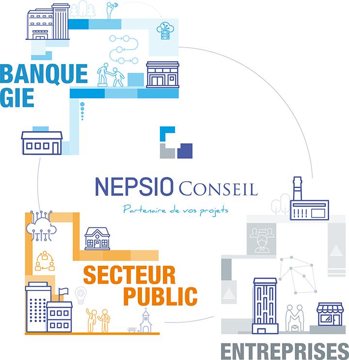 NEPSIO Conseil Nantes Vannes Rennes La Roche sur-Yon Angers
